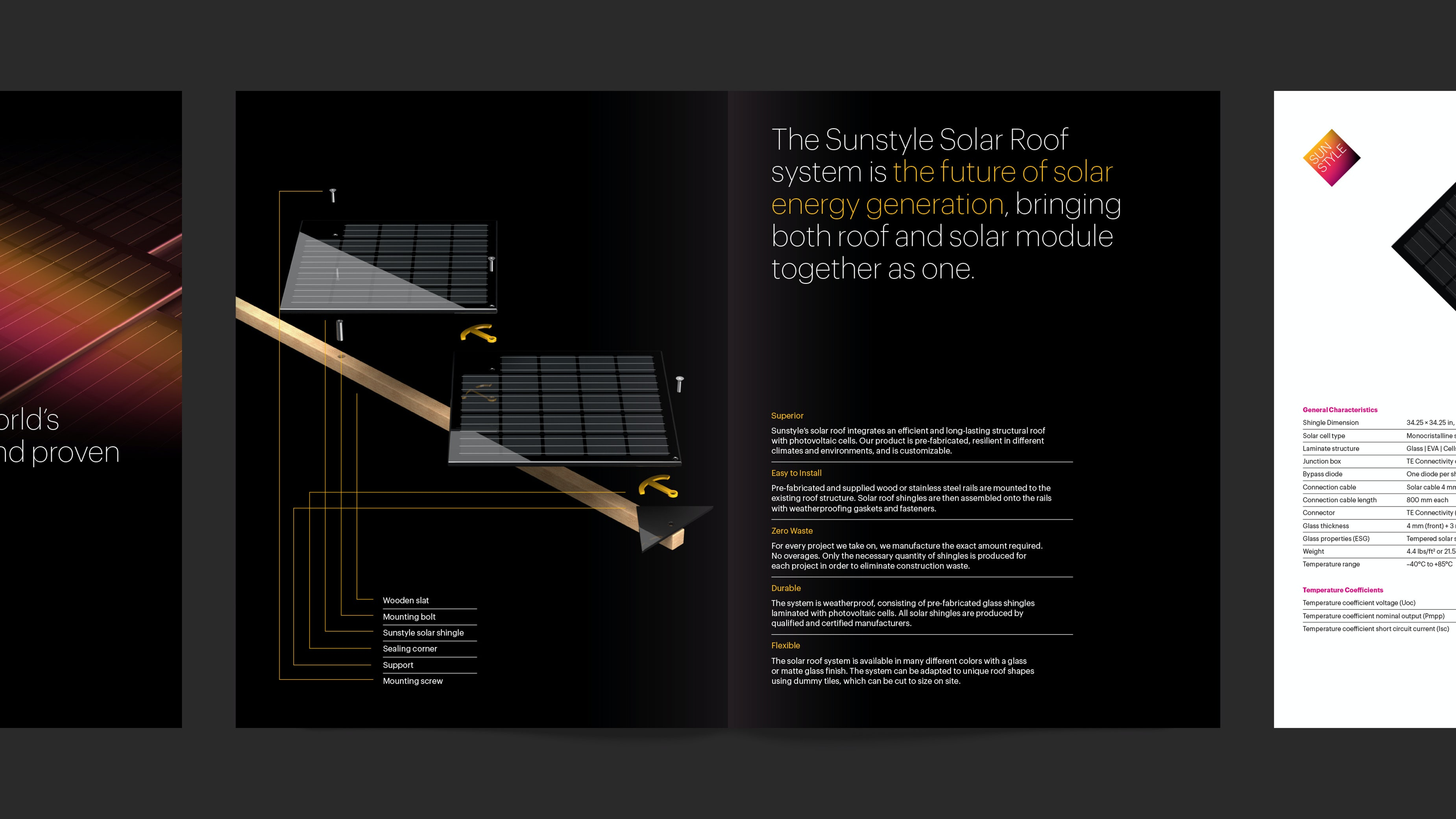 Assembly Diagram   Sunstyle USA